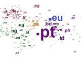 DNS.pt abre registo de domínios de apenas duas letras