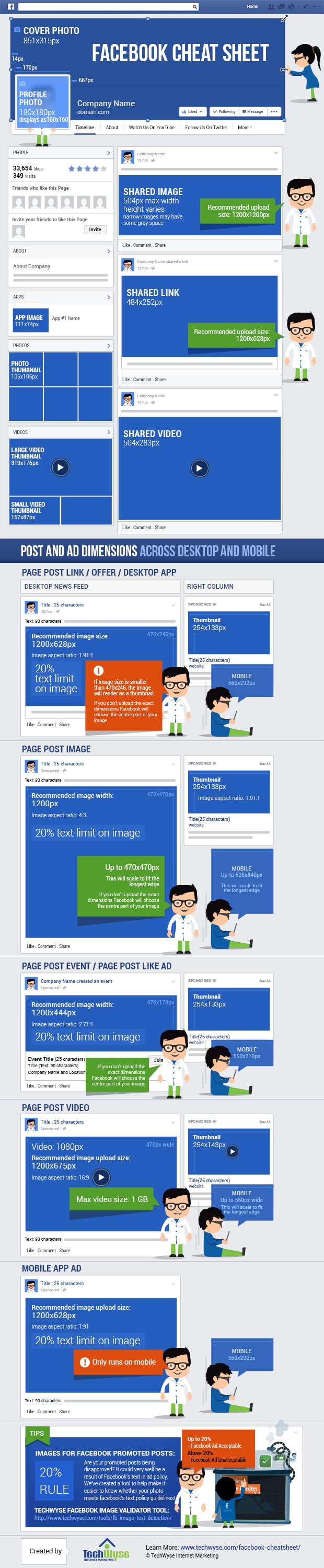 facebook cheat sheet infographic
