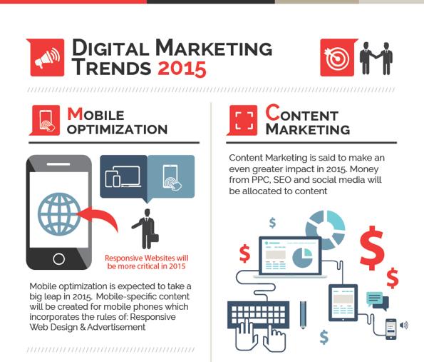 Marketing Digital: Já conhece as tendências para 2015?