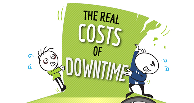 Sabe quais os custos de um Downtime e qual o tempo de Downtime na IPDROID em 2014?