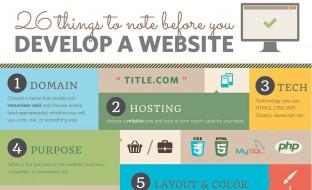 26 coisas a tomar em consideração antes de desenvolver um Website