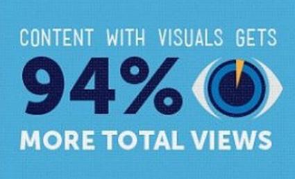 Procura desenvolver novos conteúdos ou websites?