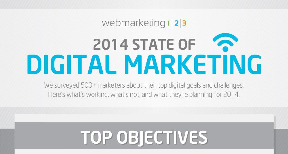 Marketing Digital em 2014