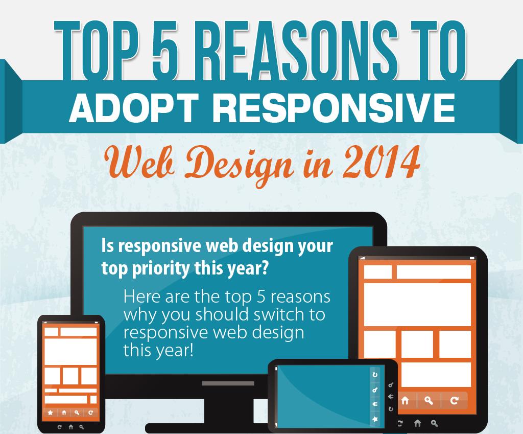 """Porquê recorrer ao """"Responsive Web Design""""?"""